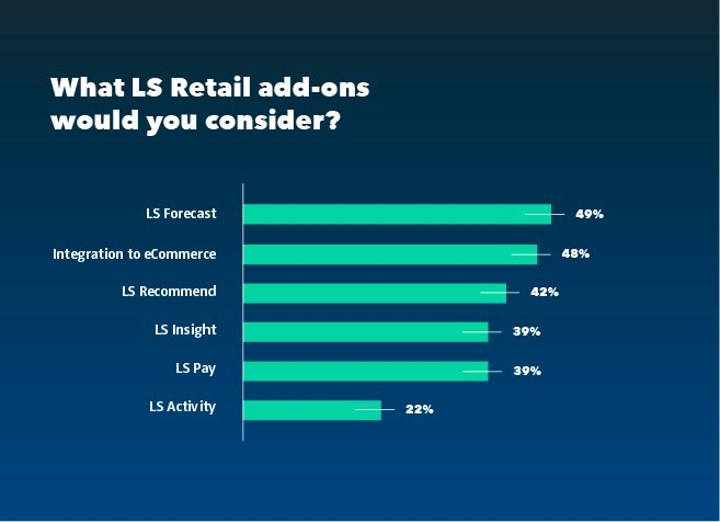 Blog_IN_What LS Retail add ons