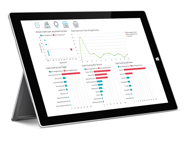 FT LS Central for retail-reports-On-premises Business Intelligence-tablet-surface pro-LS BI