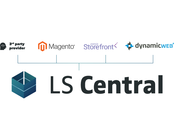 FT-LS-Central-for-retail-eCommerce-Out-of-the-box-integration-to-your-e-commerce-site-avensia-dynamicweb-magento-2