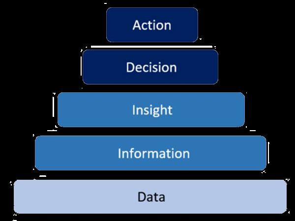 LS-BI-data-driven