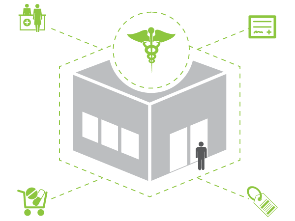 Pharmacy-Role-Center