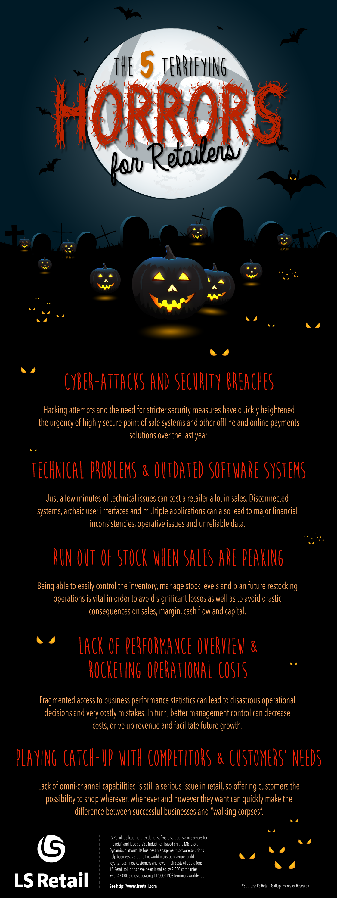 the 5 terrifying horrors for retailers infographic