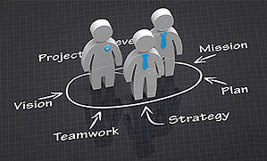 strategy-mission-values-ls-retail