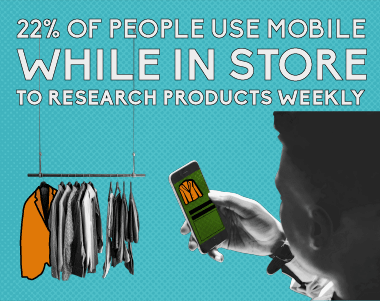22% people use mobile while in store