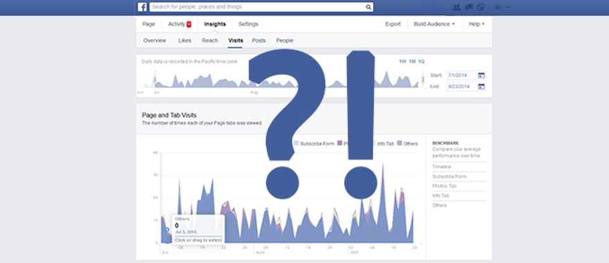Facebook Insights for Retailers